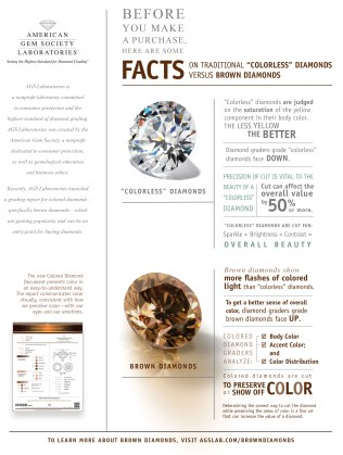 brown-diamond-infographic-1