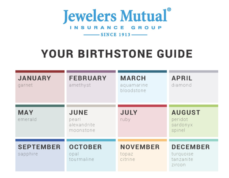 Jewelers Mutual Presents: Your Birthstone Guide